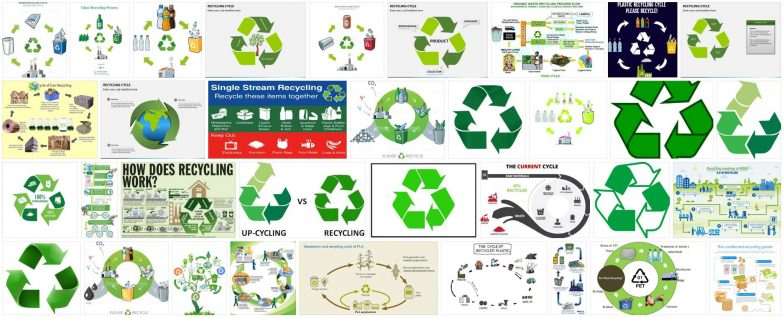 What is the recycling cycle