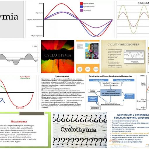 What is Cyclothymia