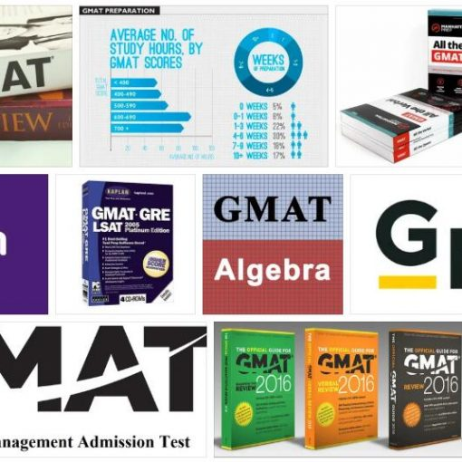 What are the Meanings of GMAT